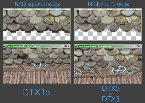 Game Textures - PSwiki